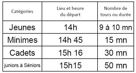 Horaires de départ Trophée Thermal VTT Evaux-les-Bains